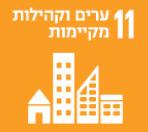 11 ערים וקהילות מקיימות